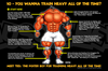 Train Heavy Posterboy -