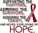 Multiple myeloma survivor Round