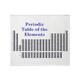 Chemistry blanket Fleece Blankets