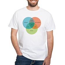 venn-diagram-alt Shirt