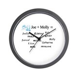 Joe and Molly =  Wall Clock
