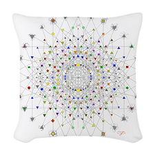 2-E82 Woven Throw Pillow