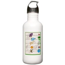 naturetshirt2 Water Bottle