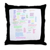 Scripture from the Bible, say Throw Pillow
