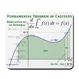 Fundamental Theorem of Calculus Mousepad