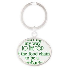the top Oval Keychain