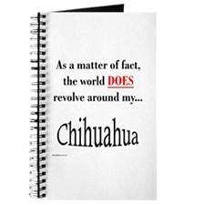 Chihuahuas World Journal