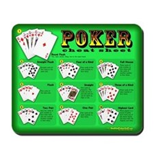 Poker Cheat Sheet mousepad