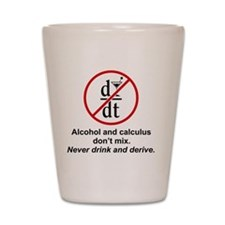 drink and derive Shot Glass