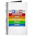 French Terror Alerts Journal