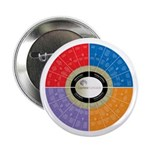 Capstone Circle Chart Button