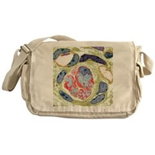 Unmyelinated nerve bundle, TEM Messenger Bag