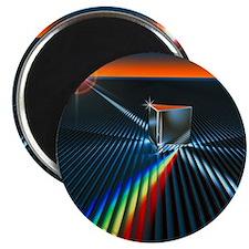 Light split into colours by a prism Magnet