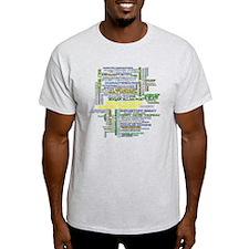 Proud English Teacher T-Shirt