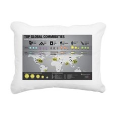 CQG Top Commodity Infogr Rectangular Canvas Pillow