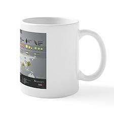 CQG Top Commodity Infographic Mug