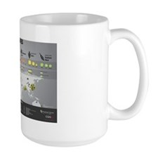 CQG Top Commodity Infographic Mug
