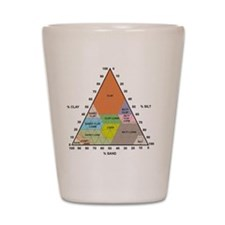Soil triangle diagram Shot Glass