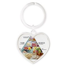 Food pyramid Heart Keychain