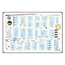 Fly Fishing Knots Banner