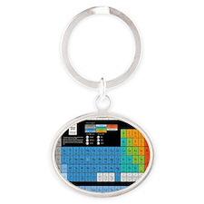 Math Table Oval Keychain