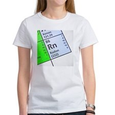 Radon on periodic table Tee