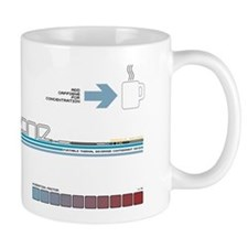 WipEoutZone Regular Coffee Mug
