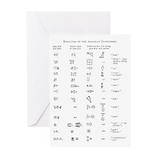 Evolution of cuneiform writing Greeting Card
