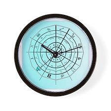 Astrology Sign symbol, Zodiac Wheel Wall Clock