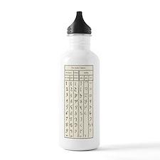Development of Arabic  Water Bottle