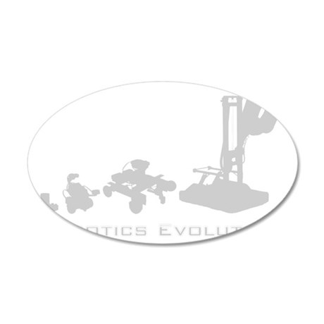 Robotics Evolution 35x21 Oval Wall Decal