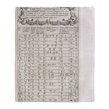 Linguistics table, 17th century Throw Blanket
