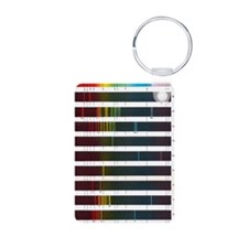 Flame emission spectra of  Keychains