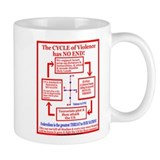 The Cycle of Violence has no end! Small Mug