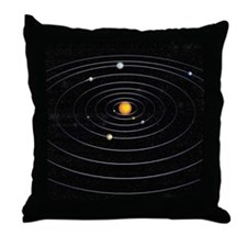 ss_king_duvet_2 Throw Pillow