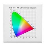 Chromaticity Diagram Tile Coaster