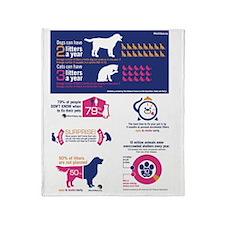 Spay Neuter Infograph Throw Blanket