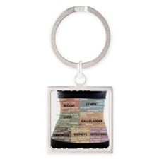 Detox Your Body Square Keychain