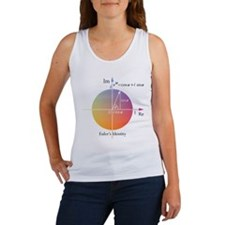 Unique Expressions Women's Tank Top