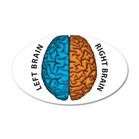 Right Brain vs Left Brain Wall Decal