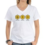 Time Travel + Genealogy = Happiness Women's V-Neck