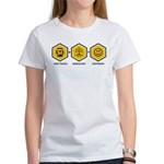 Time Travel + Genealogy = Happiness Women's T-Shir