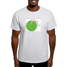 Lightsaber pie char T-Shirt
