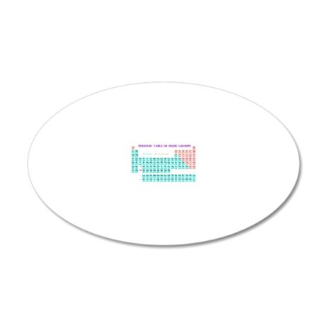 Periodic Table of Music Grou 20x12 Oval Wall Decal