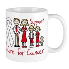 Retinoblastoma Support A Cure Mug