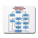 Engineer's Troubleshooting Flow Chart Mouse Pad