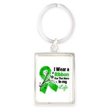 Mental Health Portrait Keychain