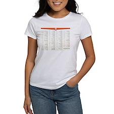 HTML5 Cheat Sheet T-Shirt