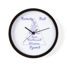 Kentucky Food Pyramid Wall Clock