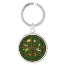 Wheel Of The Year Keychain Keychains